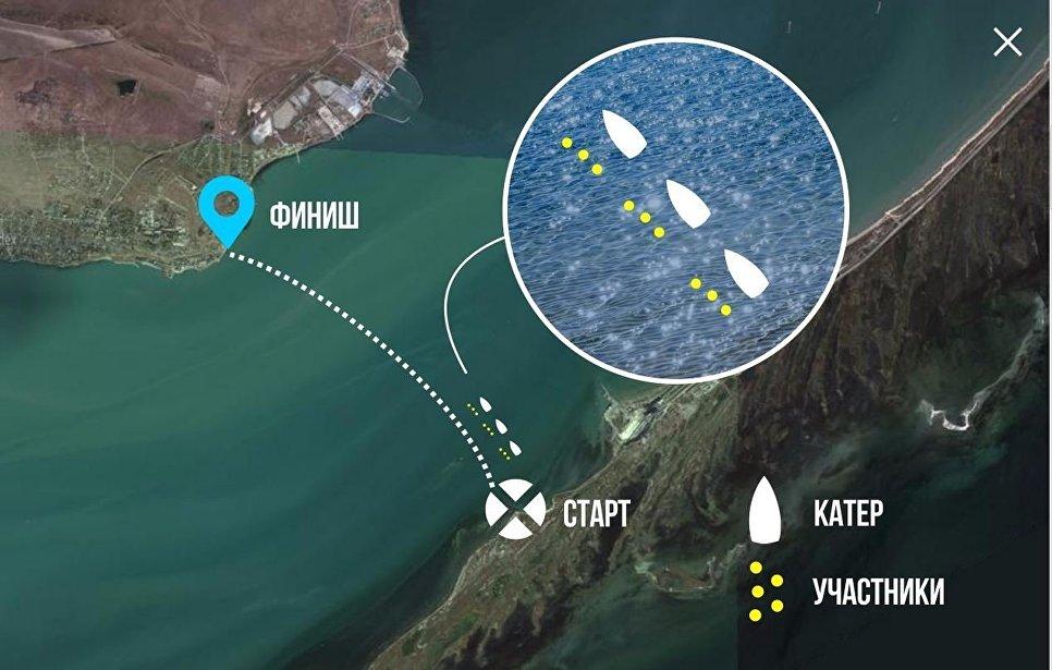 Три десятка пловцов переплывут Керченский пролив