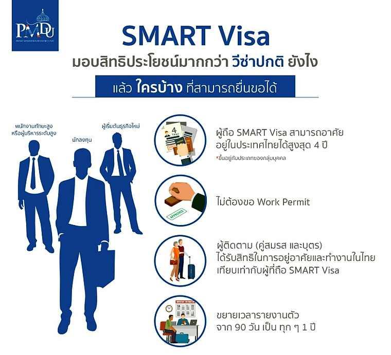 Новая долгосрочная виза в Таиланд «Smart Visa» будет выдаваться с января 2018 года