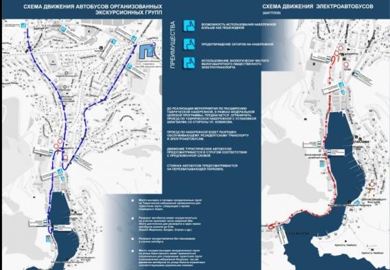 Западный берег Балаклавской бухты пытаются закрыть при помощи фейкового опроса