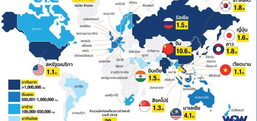 Кто приезжал в Таиланд в 2018 году — статистика иностранных туристов